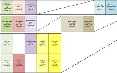 Razpored priprav na poklicno maturo 2020
